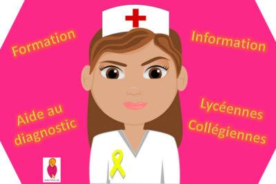 Information, formation infirmières à l'endométriose, aide au diagnostic